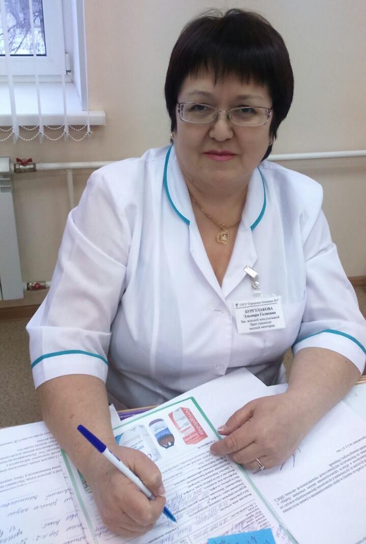 Консультация гинеколога иваново